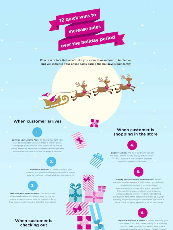 12 quick wins to increase sales over the holiday period